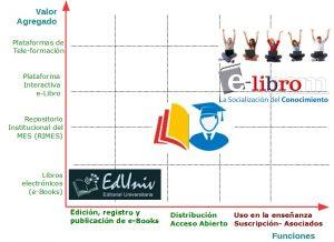 Flujo de trabajo de la Editorial Universitaria del Ministerio de Educación Superior